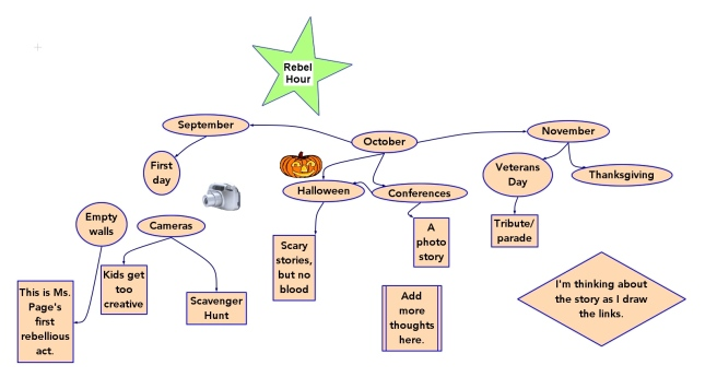 mind map of a novel in progress